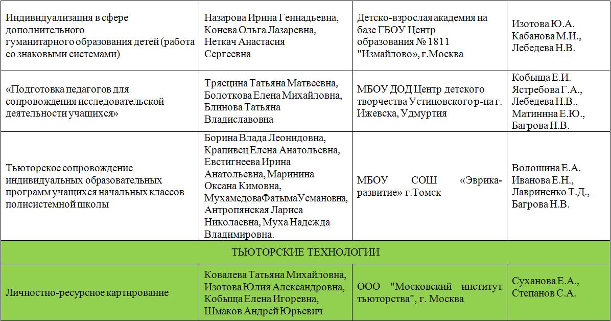 Одесса4