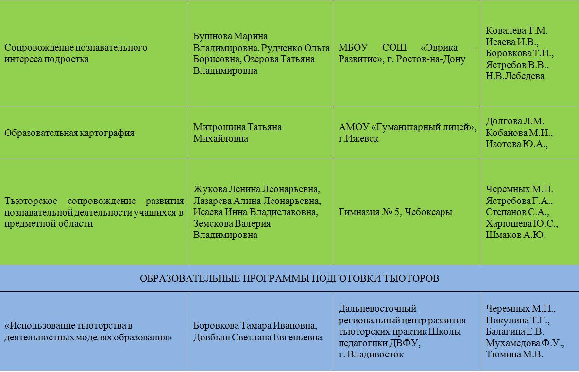 Одесса5
