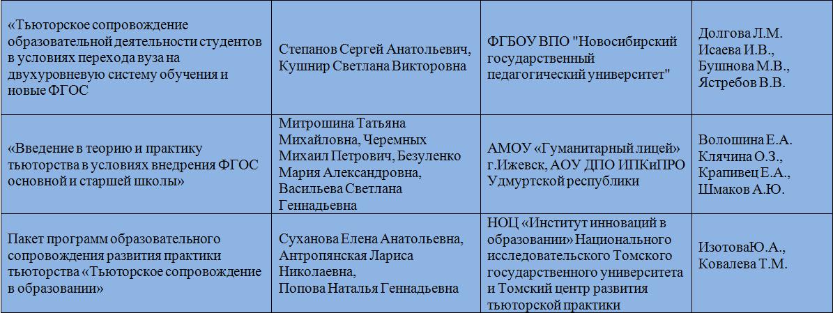 Одесса6