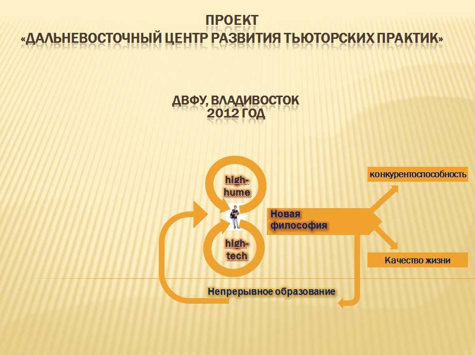 Презентация ДВ ЦРТП